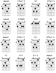 guitar chord note