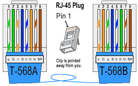 cross cable rj45