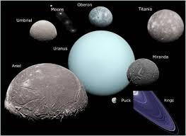moons rings