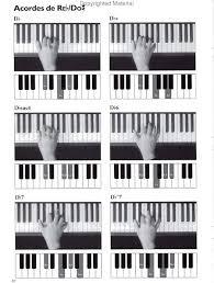 acordes de teclado