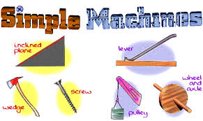 pictures of the six simple machines
