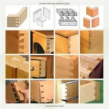 dovetail wood joint
