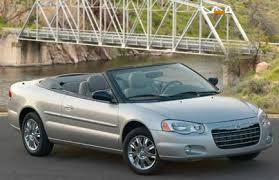 chrysler convertible cars