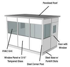 prefabricated panel