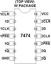 7474 data sheet