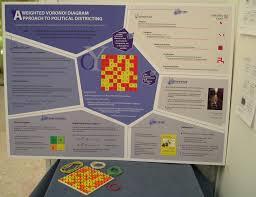 poster presentation layouts