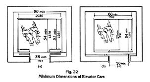ada elevator