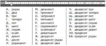 ruska azbuka