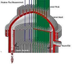 reactor vessel