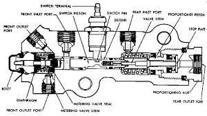 combo valve