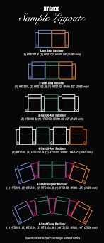 home theatre layouts