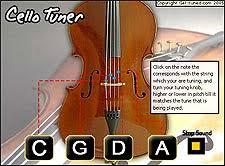 cello tuners