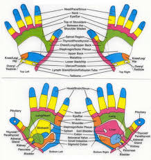 reflexology on hands