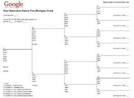 family tree pedigree chart