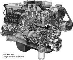 360 dodge engines