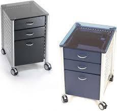 cabinets on wheels
