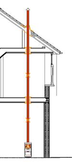 chimney design