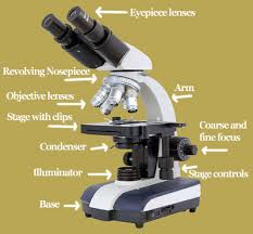 optical microscope parts