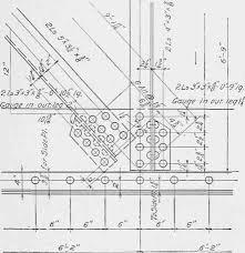 lightweight steel construction