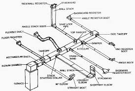 air conditioning ductwork