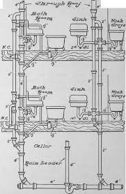 plumbing in a house