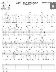 banjo tablatures