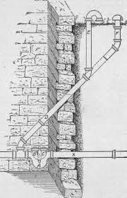 drainage house