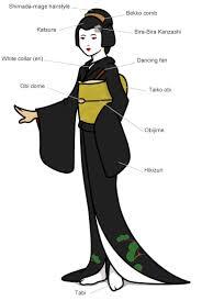 geisha wear