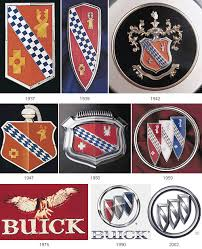 car logos history
