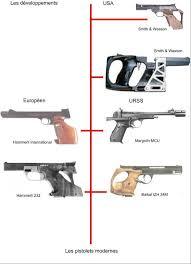 pistolet russe