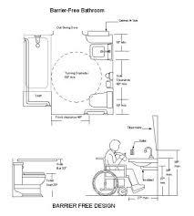 barrier free design