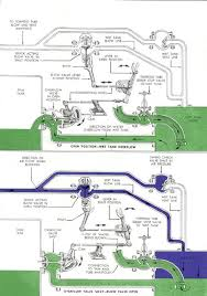 interlocking system