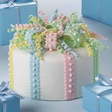 birthdays greetings