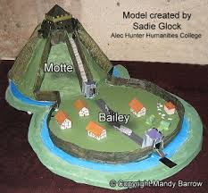motte and bailey castles pictures