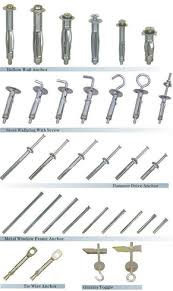 hollow wall fasteners