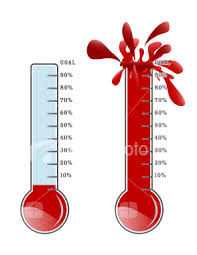 fundraiser thermometers