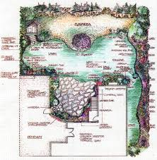 cottage landscape design