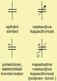 elektricni simboli