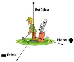 external image moral-etica-estetica.jpg