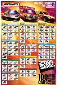matchbox 2009 poster