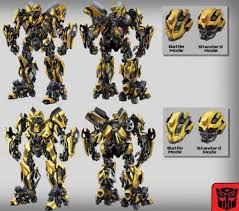 characters in transformers
