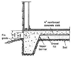 garage slab
