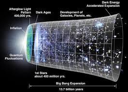 big bang theory of universe