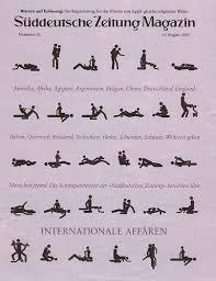 karma position