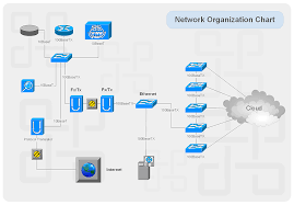 network diagram program