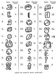 ancient indian alphabet