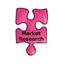 company market research