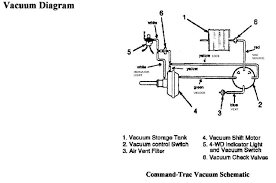 front axle diagram
