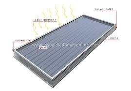 flat plate solar