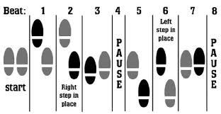salsa steps diagram